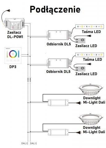 system sterowania Dali